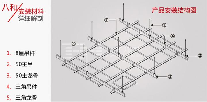 方形铝扣板吊顶安装结构