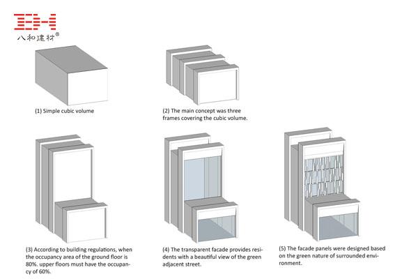 造型铝单板的智能化处理02.jpg